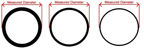 How To Measure Diameter >> How To Measure Pipe Dimensions Correctly