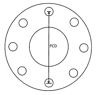 Flange Tables For Plastic Pipe Systems